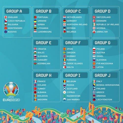 برنامه بازی های مقدماتی یورو 2020