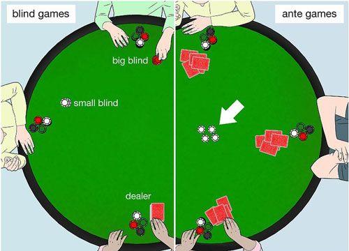بازی قرعه کشی پنج کارته آموزش بازی پنج کارته در سایت معتبر